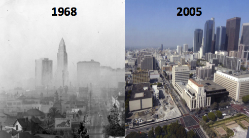 LA Pollution 1968 vs. 2005